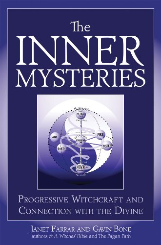 Witchcraft And Wicca Magusbooks