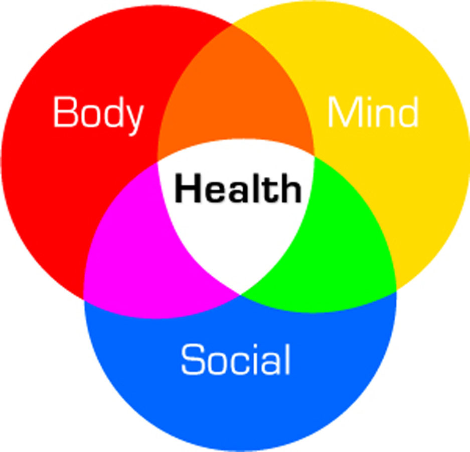 community psychology and public health Community psychology and public health harvard case study solution and analysis of harvard business case studies solutions - assignment helpin most courses studied at harvard business schools, students are provided with a case study.